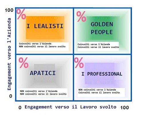 matrice-engagement-ca-ww