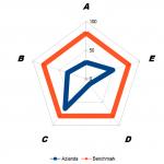 diagramma-radar