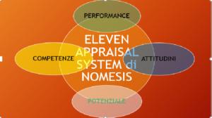 APPRAISAL SYSTEM 2