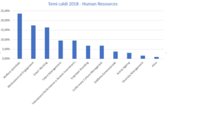 Grafico HR